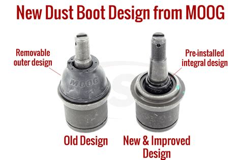 Moog's Integral Dust Boot