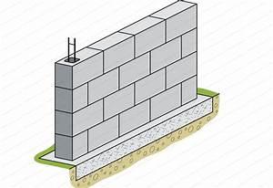 Mur En Béton : prix d un mur de cloture en parpaing travaux b ton ~ Melissatoandfro.com Idées de Décoration
