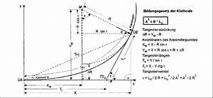 Bewertungszahl Lbs Berechnen : trassierung lageplan berechnen mathelounge ~ Themetempest.com Abrechnung