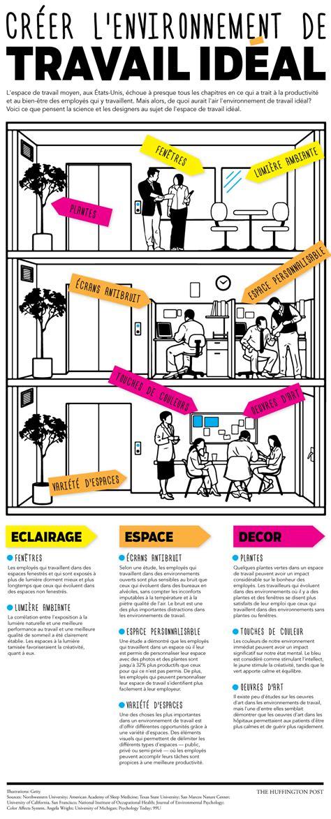 bureau ude environnement bureau idéal voici les clés pour créer un environnement