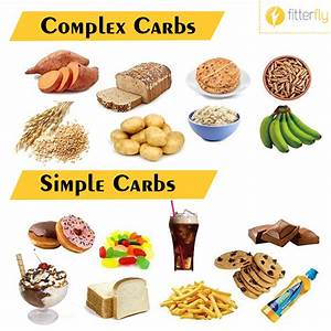 Fuel your child with the right food- Carbohydrates ...