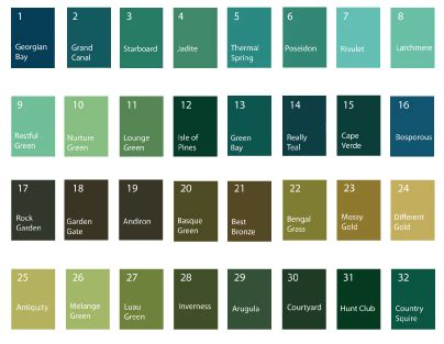 color system showing the various colours of the oceans links to a printable pdf colour names