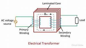How Do Transformers Work