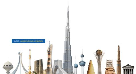 GEMA Dubai | Gulf Prompt Partners General Trading | Gema GPP