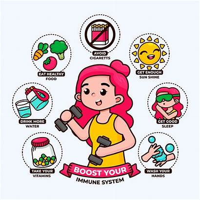 Immune System Boost Infographic Clipart Graphics Vectors