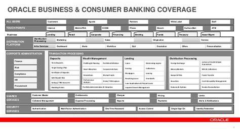 Management and organization business plan