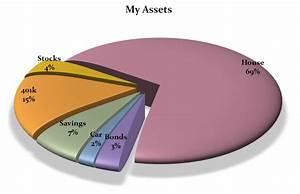 Excel Amortization Pie Chart Creator Create Pie Chart