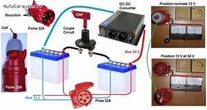 Convertisseur Pour Camping Car : convertisseur camping car 12v 220v goulotte protection cable exterieur ~ Medecine-chirurgie-esthetiques.com Avis de Voitures