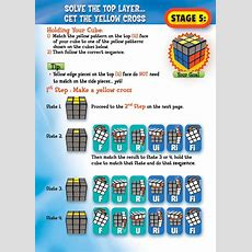 How To Solve 3×3 Rubik's Cube Vishanthbala