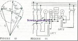 The Induction Regulator And The Phase Shifter