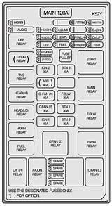 2005 Kia Sorento Fuse Diagram