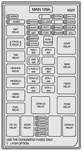 Kia Sorento  2003 - 2006  - Fuse Box Diagram