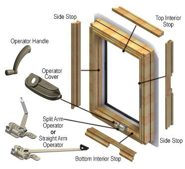 400 Series Replacement Parts - Andersen Windows & Doors