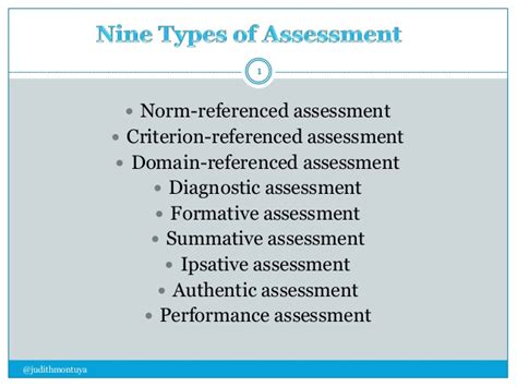 criterion referenced assessment types of assessment 2