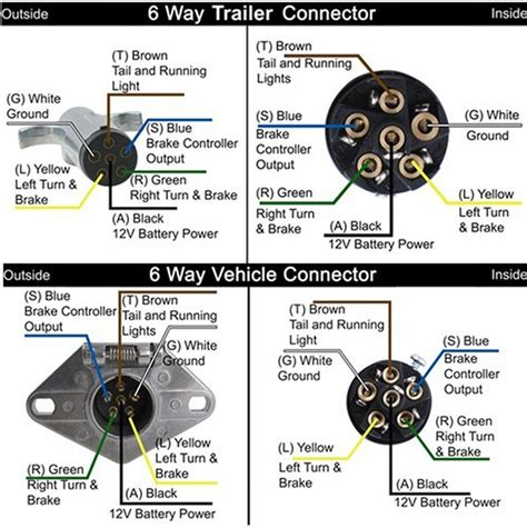Troubleshooting Trailer Lights Not Working With Way