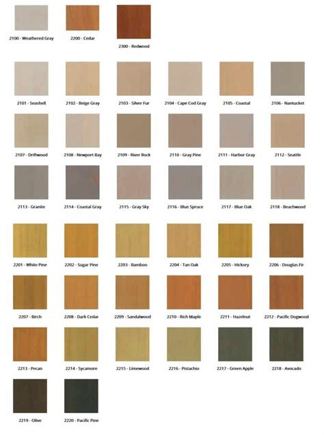 best blotchy deck stain review weathered gray eco