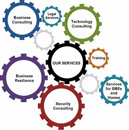 Services Deployment Skills Developing Writing Clipart Technology
