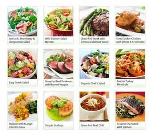 Diabetic Diet Meal Plan Menus