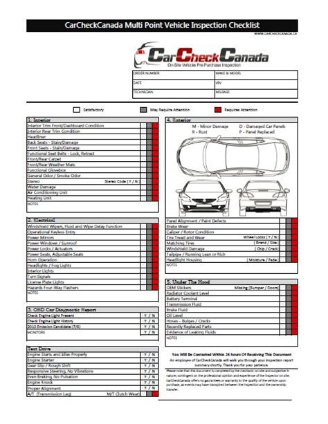Carinspectionchecklist  Shopping  Pinterest  Cars And