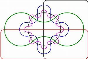 Code Golf - Venn Diagram Cells