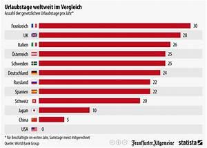 Arbeitsstunden Pro Jahr Berechnen : welche nationen die meisten urlaubstage haben expat news ~ Themetempest.com Abrechnung
