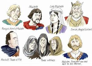 Introducing Macbeth Characters: Who's who Macbeth