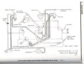 similiar 83 cj7 fuel line diagram keywords 1973 jeep cj7 wiring diagram on 1979 jeep cj7 fuel line diagram