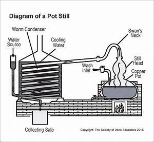Wiring Diagram For Still