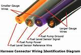 1996 Yukon Fuel Pump Wire Diagram