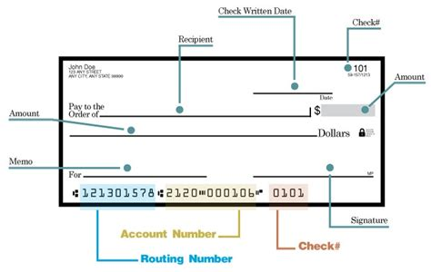 us bank check verification phone number sle check office of student accounts receivable and