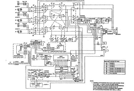Common Electrical Symbols Found Schematics