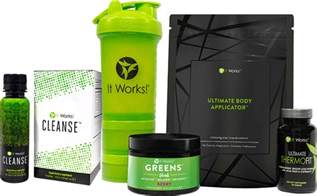 ItWorks Results System