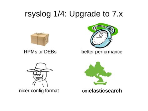 rsyslog template on centralizing logs