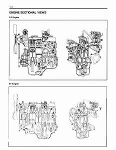Bestseller  Toyota 4y Engine Repair Manual Pdf
