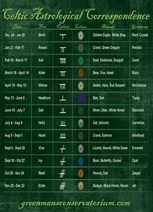 Scottish Symbols And Meanings Chart Celtic Astrological Correspondence Celtic Zodiac Celtic