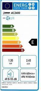 Mobile Klimaanlage Test 2016 : eurom mobile split klimaanlage ac 2400 ~ Watch28wear.com Haus und Dekorationen