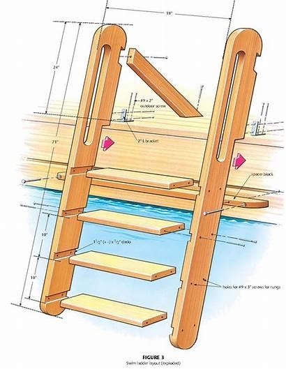 Plans Dock Wood Ladder Wooden Woodworking Diy