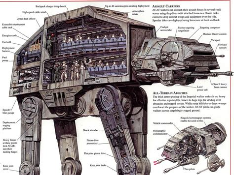 bureau wars wars 174 imperial at at all terrain armored transport
