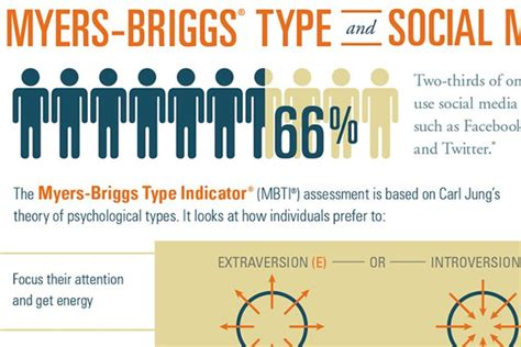 73 Most Famous People With Infj Myers Briggs Personality