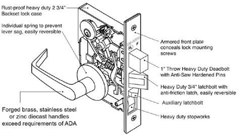 door hardware parts cal royal nm8172 heavy duty grade 1 mortise lockset
