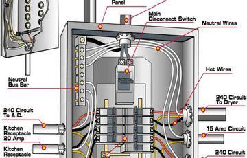 Amp Main Panel Wiring Diagram Electrical Box