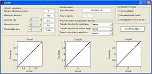 Matlab File: ANN (Backpropagation) using Graphical Interface