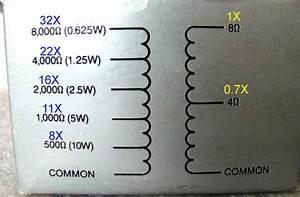 Audio Transformer Substitutes