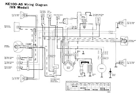 kawasaki motorcycle wiring diagrams kawasaki motorcycle