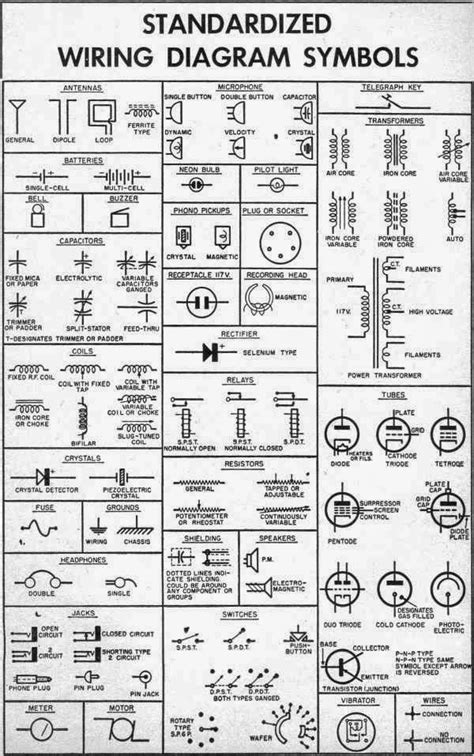 electrical symbols13 electrical engineering