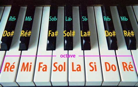 si鑒e pour piano le piano pour les nuls page 3 clavier et piano