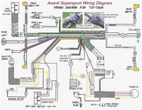 Baja 150 Gy6 Wiring by Gy6 150cc Wiring Diagram Wellread Me