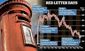 Delivering for investors... But Royal Mail is facing stiff ...