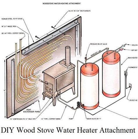 diy wood stove water heater attachment  prepared page