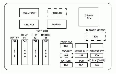 2008 Impala Wiring Diagram by 2008 Impala Fuse Box Wiring Diagram